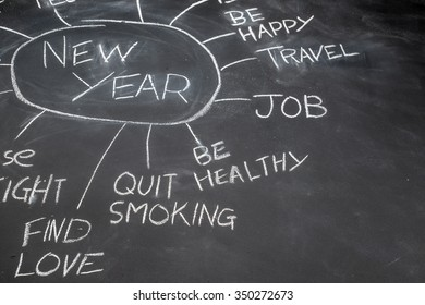 New years resolutions on a blackboard, Healthy Lifestyle, future target