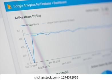 New york, USA - january 24, 2019: Google analytics for firebase  menu on device screen pixelated close up view