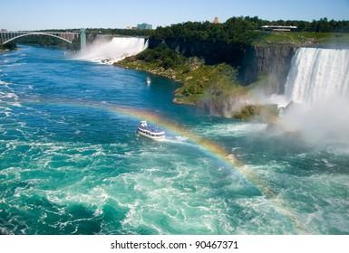 Niagara River by the Falls