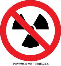 No radioactive substances allowed sign