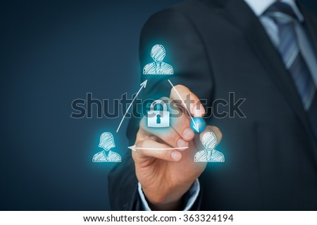 Non Disclosure Agreement Nda Business Concept Confidentiality Stock