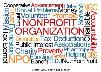 Nonprofit Organization Word Cloud on White Background