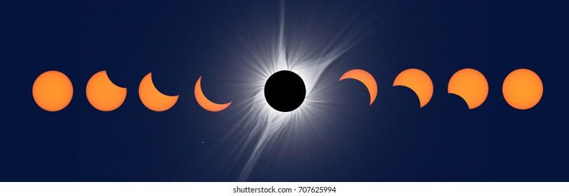 North American Total Solar Eclipse 2017. Multiple Exposure Composite