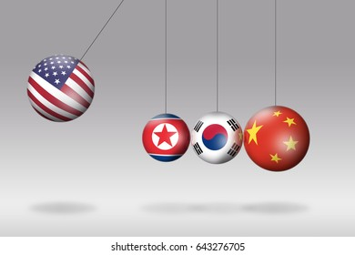 north korea, south korea, usa, and china, usa influence on north korea, south korea and china, concepts of conflict between international relation