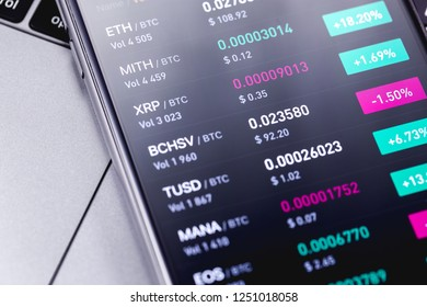 notebook and smartphone with Bianace cryptocurrency stock market. Moscow, Russia - December 4, 2018