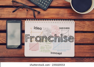 Notebook with text inside Franchise on table with coffee, mobile phone and glasses.