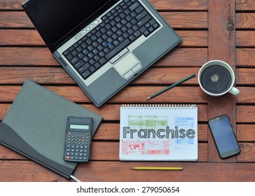 Notebook with text inside Franchise on table with coffee, mobile phone