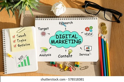 Notebook with Tools and Notes about Digital Marketing,concept