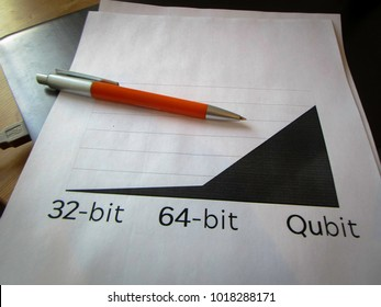 NOVOSIBIRSK, RUSSIA - February 5, 2018: Bit vs Qubit Chart That Demonstrates Quantum Computer Performance