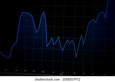 Numbers and graphs that reflect the quote in the forex market in blue, red and white colors. Investment in stock market. Trading concept