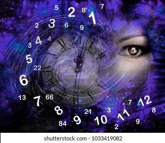 Numerology of destiny