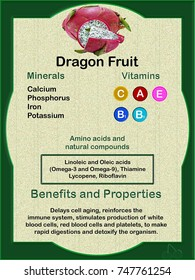 Nutrition Fact sheet (vitamins, minerals and amino acids) of Dragon Fruit (Pitaya) and its health benefits.