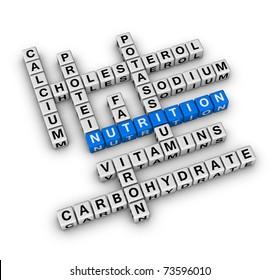 Nutrition Ingredient crossword
