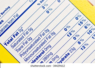 Nutrition label showing a healthy fat content