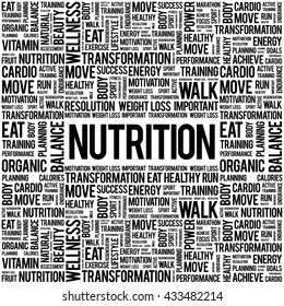 Nutrition word cloud background, health concept