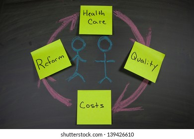 Obama care with yellow stickies and blackboard