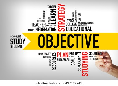 Objective word cloud, study concept