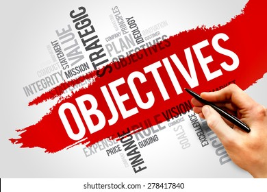 Objectives word cloud, business concept