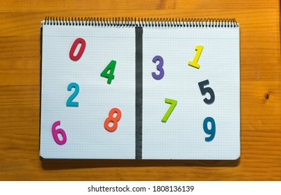 Odd and even numbers division.