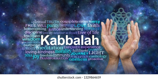 Offering the Kabbalah Tree of Life Word Cloud - male hands reaching up around the Kabbalah Tree of Life outline beside a relevant word cloud against a cosmic deep space background
