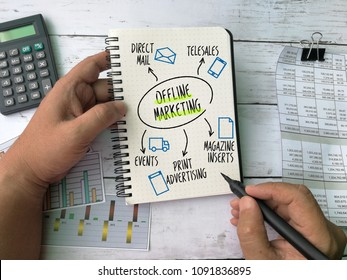 Offline marketing strategy