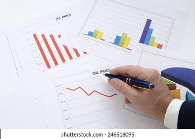 Oil Price Drop Charts