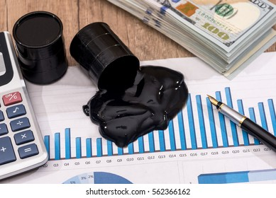 oil prices, charts, money and calculator on the table.