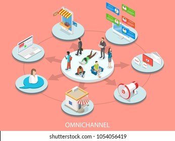 Omnichannel flat isometric concept. Customers surrounded by many communication types with seller.