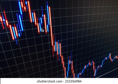 On the stock market, the share price falls. Falling prices of securities. Loss of assets in equities stock. Decreasing trend showing unsuccessful performance and losses failure due to economic crisis