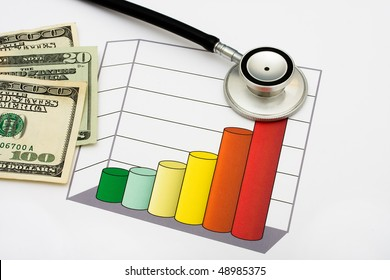 A one hundred dollar bill and stethoscope on a graph that is  on a white background, increased healthcare costs