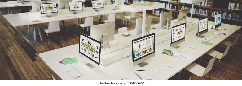 Online Learning Center E-learning Library Concept