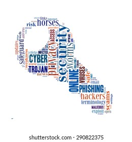 Online privacy conceptual in word cloud