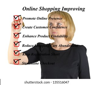 Online shopping improving