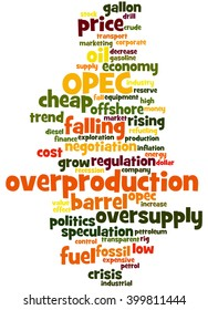 OPEC overproduction, word cloud concept on white background.