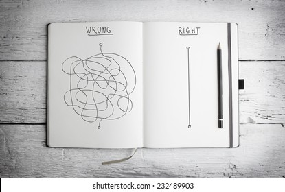 Open  notepad with concept of right and wrong strategy  on white wooden table