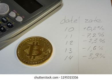 Operations with crypto-currency, such as calculations, estimating of value and checking rates
