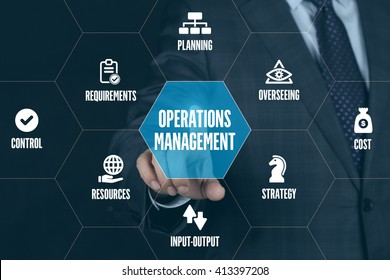 OPERATIONS MANAGEMENT TECHNOLOGY COMMUNICATION TOUCHSCREEN FUTURISTIC CONCEPT