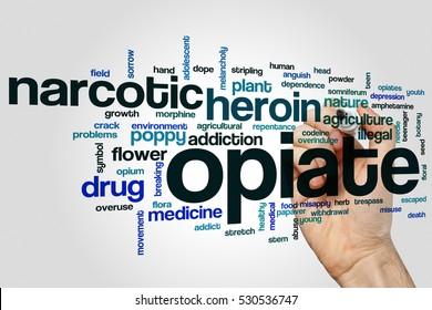 Opiate word cloud concept