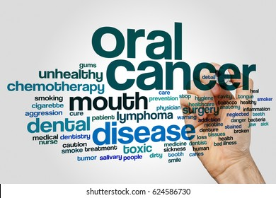Oral cancer word cloud concept on grey background