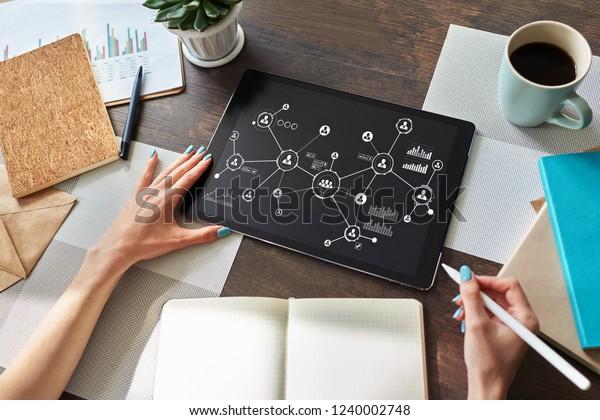 Organisationsstruktur, Geschäftsmodell, Personalwesen, Personalmanagement. Soziales Netzwerk.