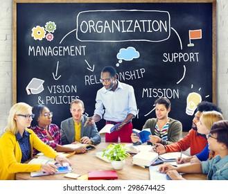 Organization Management Team Group Company Concept