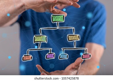 Organizational chart concept between hands of a man in background