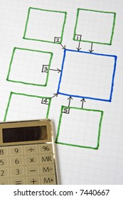 Organizational charts and graphs for business
