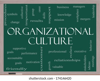 Organizational Culture Word Cloud Concept on a Blackboard with great terms such as roles, executive, mergers, mission and more.