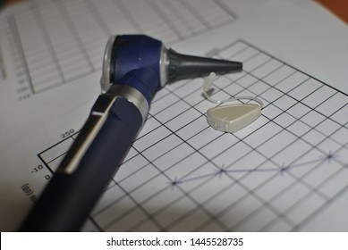 Otoscope audiogram hearing loss otorhinolaryngologist and hearing aid the study of hearing
