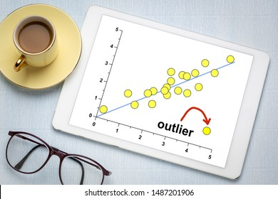 outlier or outsider concept on a digital tablet with a cup of coffee