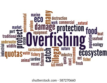 Overfishing, word cloud concept on white background.