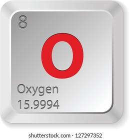 oxygen - keyboard button