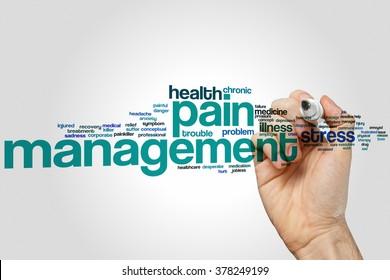Pain management word cloud concept