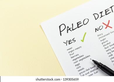 Paleolithic Diet Food List